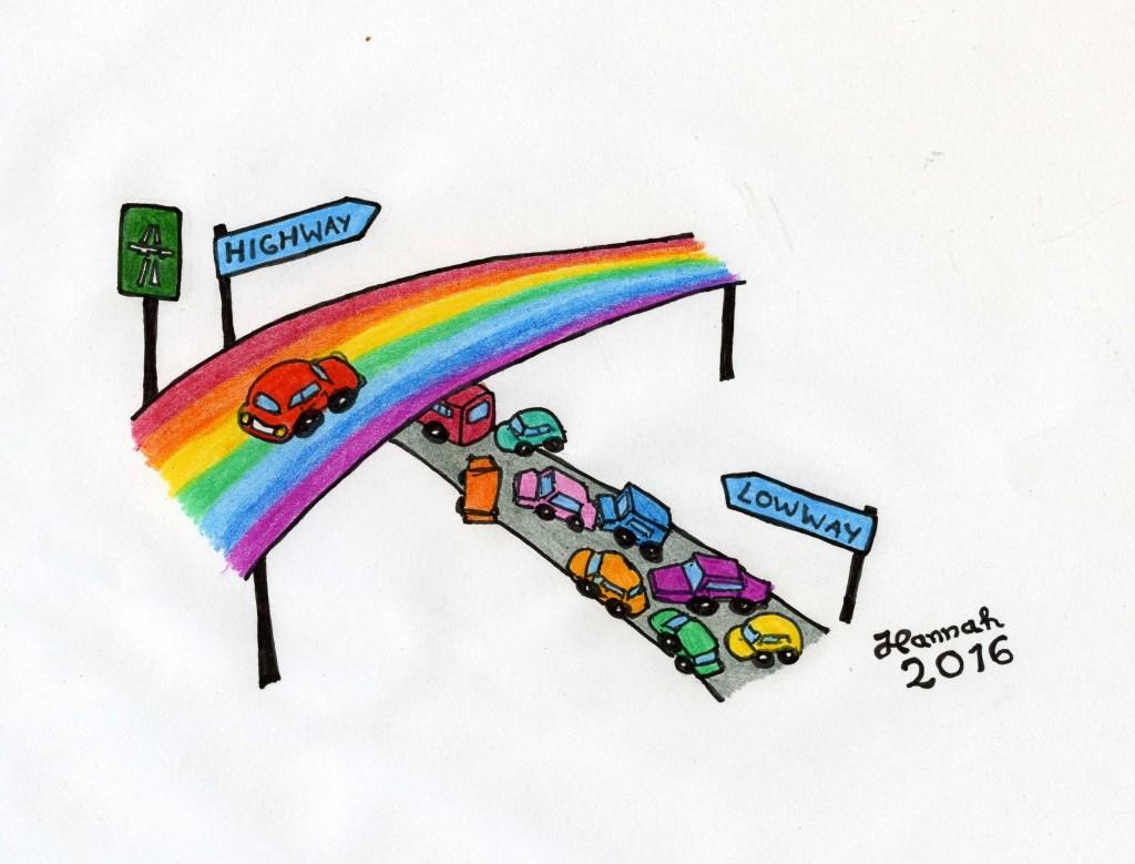 Highway - Lowroad