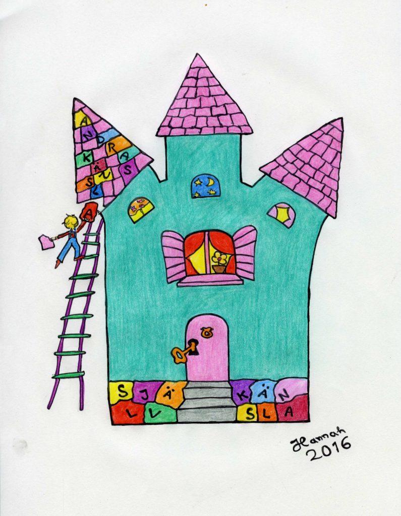Sjalvkanslans hus
